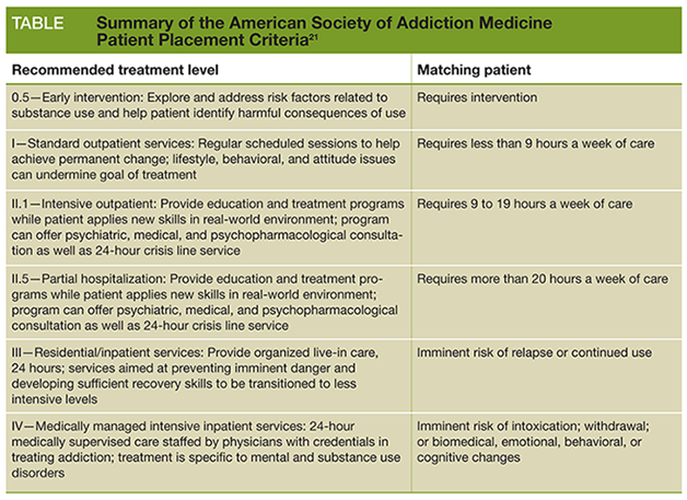 Addiction – Co-occurring Disorders Worksheets