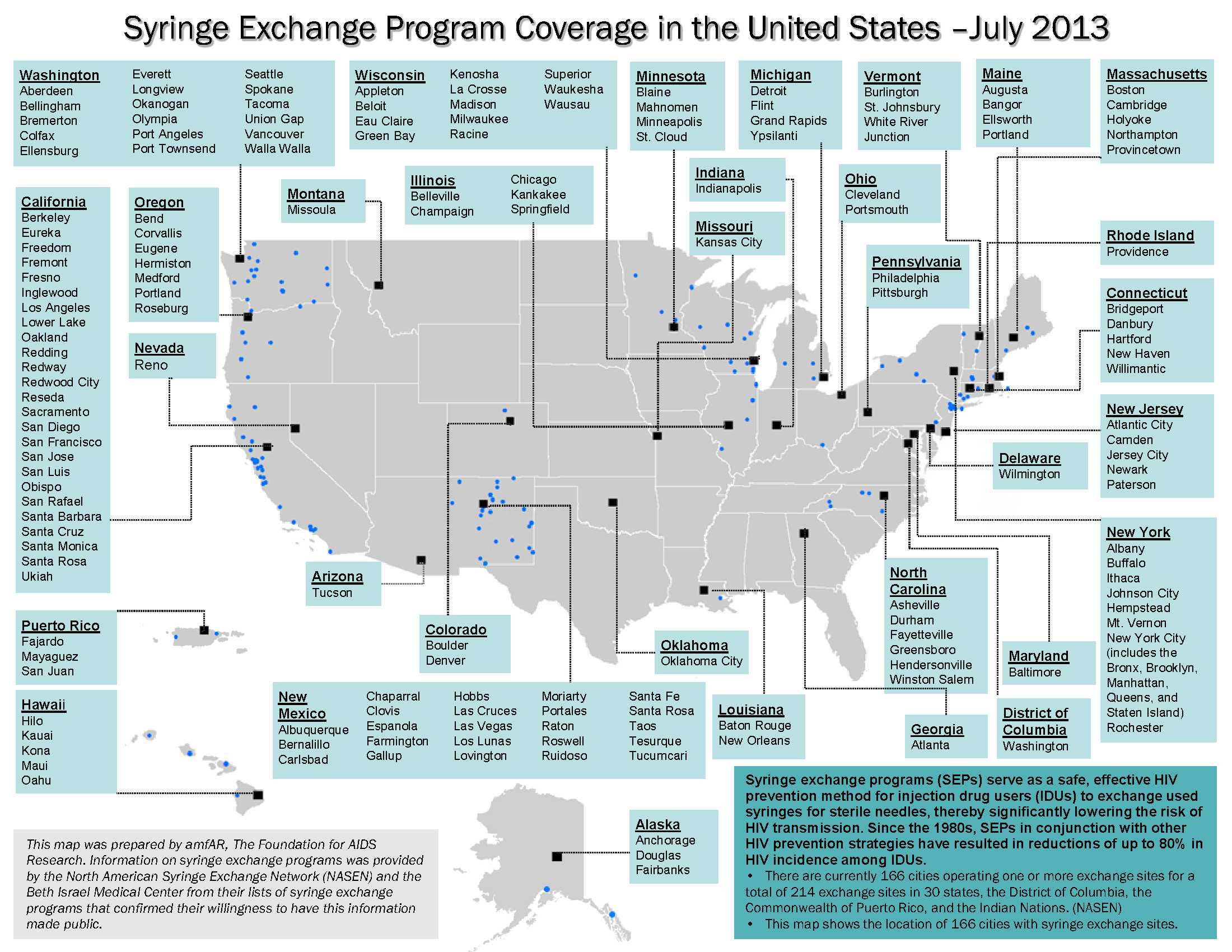 Syringe Exchange Programs by State